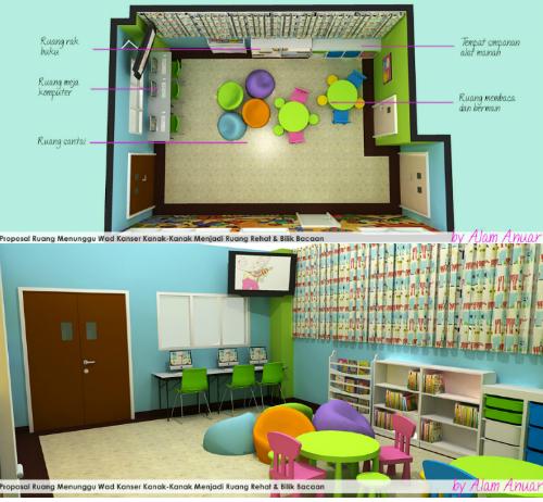 Proposal 3D illustrasi perpustakaan mini