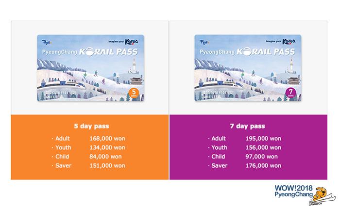 Dua jenis PyeongChang KORAIL PASS
